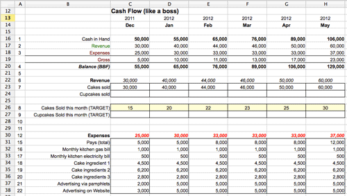 cash flow forecasting 6 months